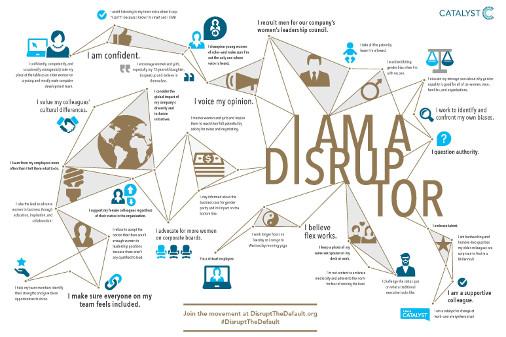 disrupt-the-default