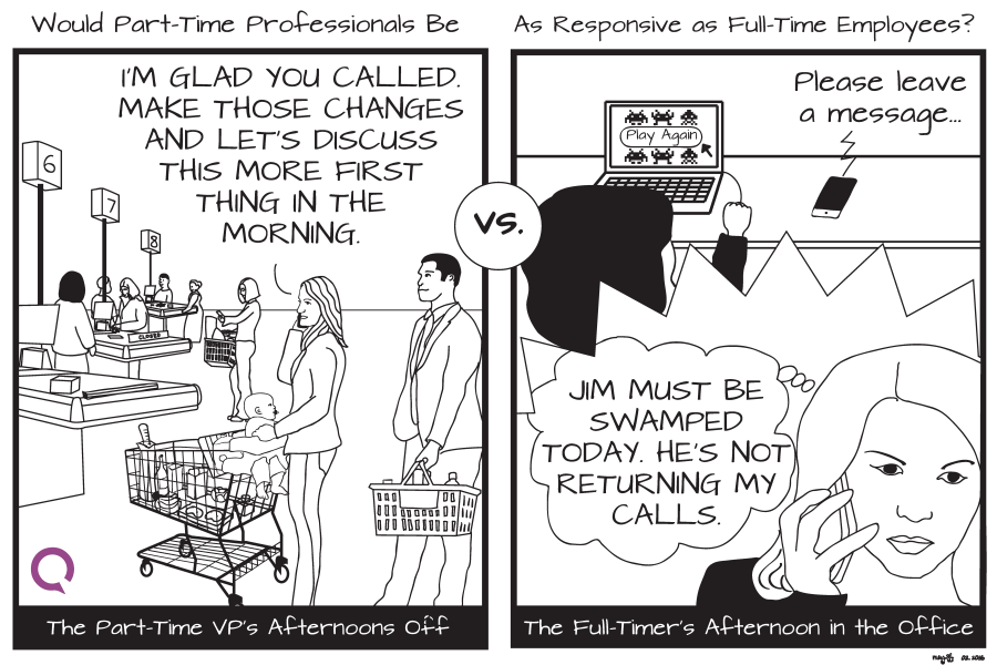 Part-time Responsive